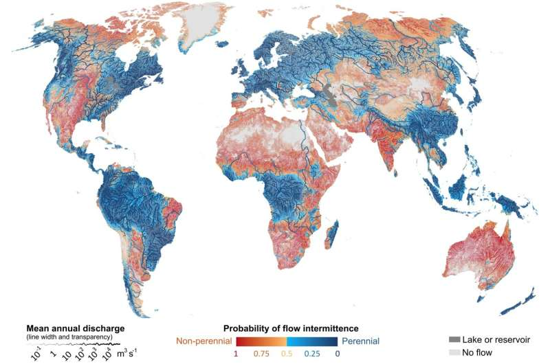 Most rivers run dry -- now and then