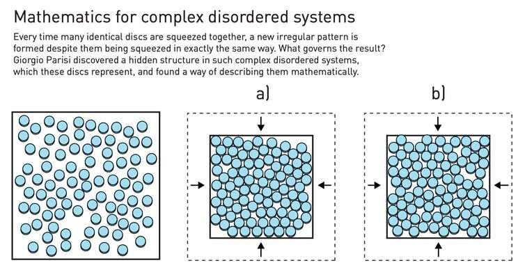 My PhD supervisor just won the Nobel prize in physics – here's how his research on complex systems changed science