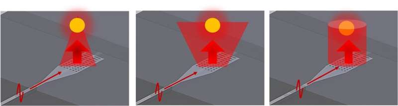 Nano flashlight could allow future cell phones to detect viruses, more