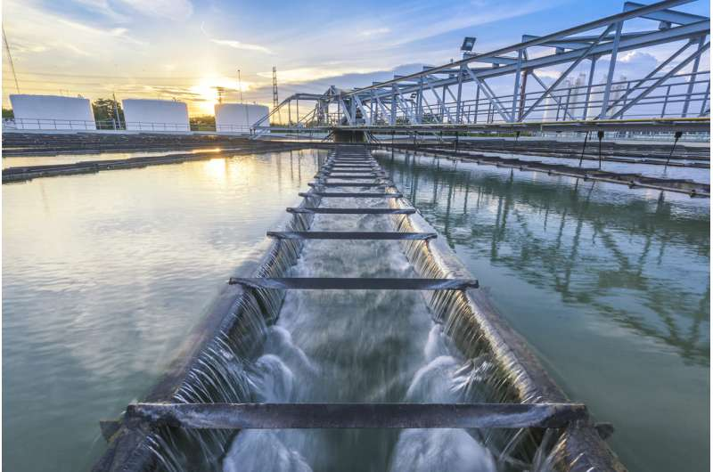 Nanofiltration membranes to treat industrial wastewater from heavy metals