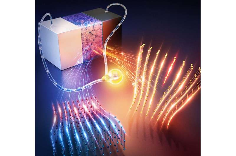 Nanoscale defects could boost energy storage materials