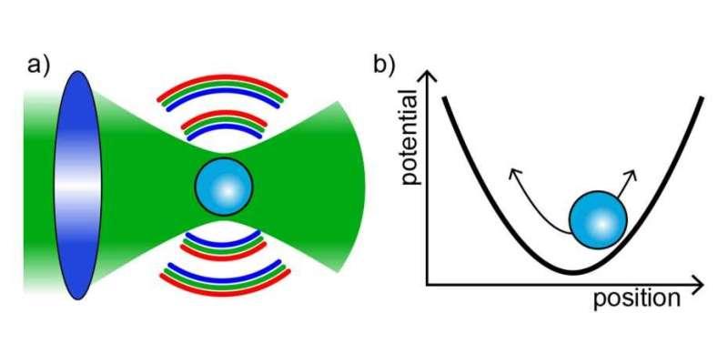 Nanosphere at the quantum limit