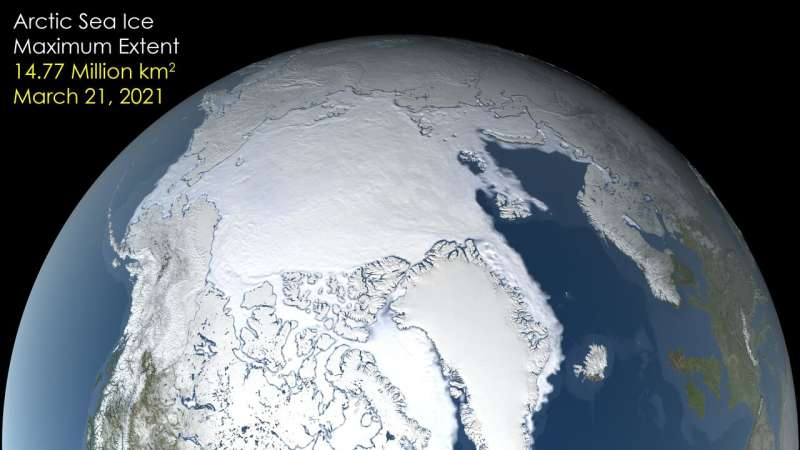 NASA finds 2021 Arctic winter sea ice tied for seventh-lowest on record