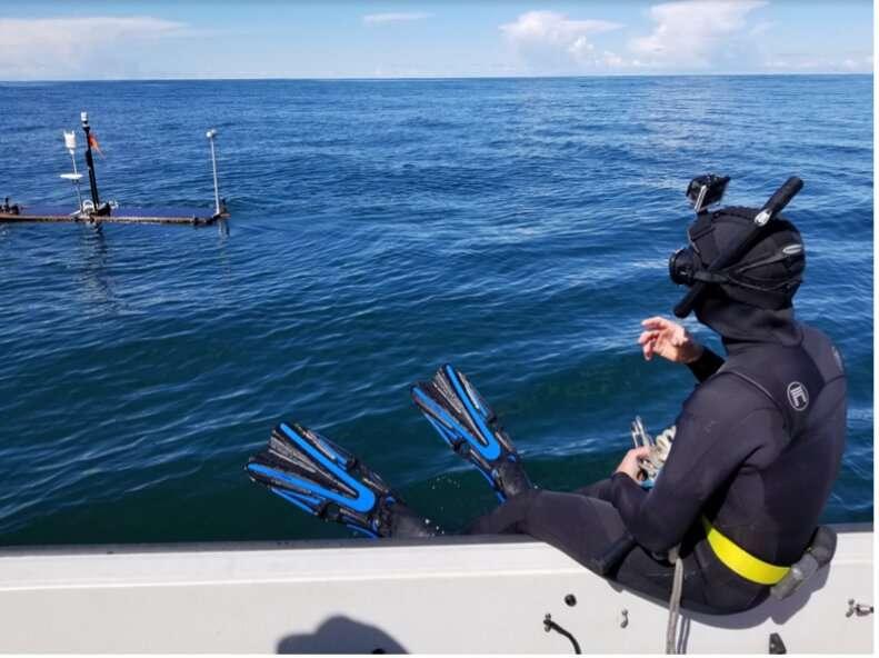NASA's S-MODE takes to the air and sea to study ocean eddies