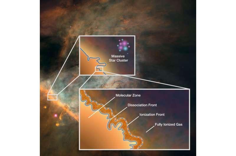 NASA's Webb to study how massive stars' blasts of radiation influence their environments
