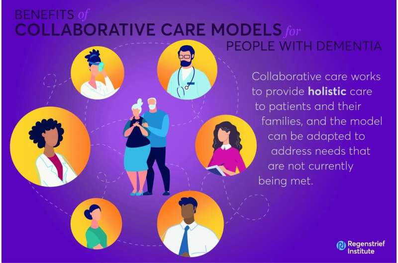 National report highlights benefit of collaborative care models for people with dementia