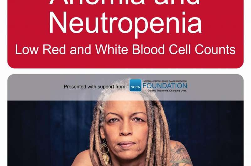 NCCN releases new patient guidelines on anemia and neutropenia