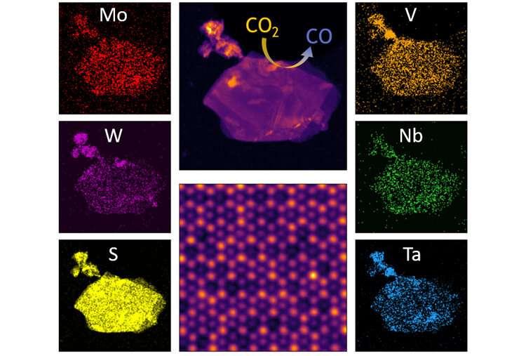 New 2D alloy combines five metals, breaks downCO2