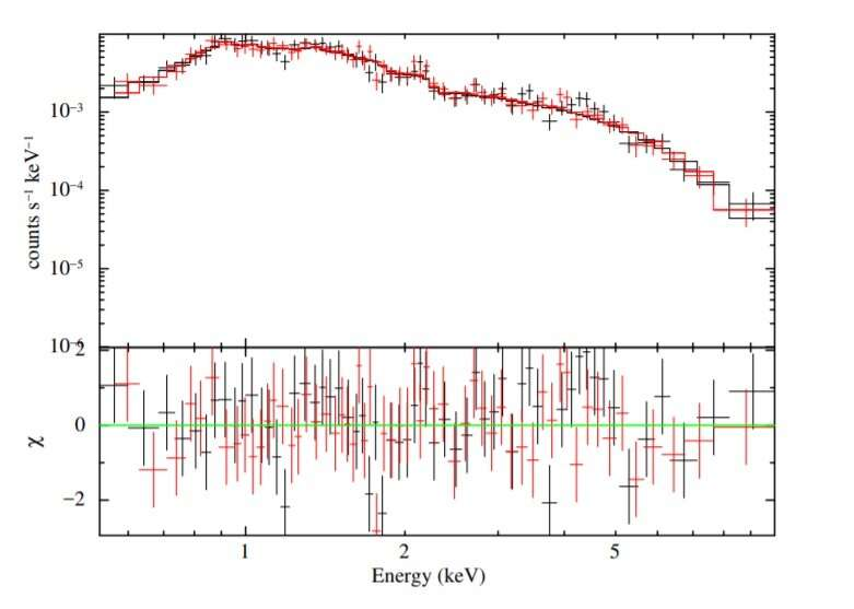 New energetic pulsar discovered in the Small Magellanic Cloud