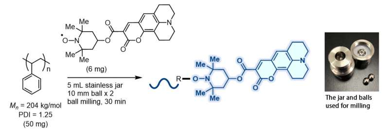 New method makes generic polymers luminescent