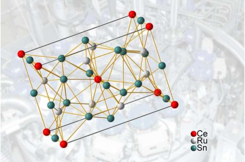 New quantum material discovered