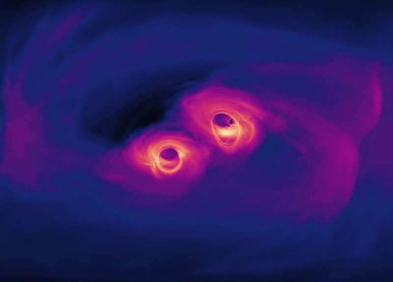 New research takes us closer to figuring out supermassive black holes
