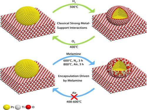 New strategy improves stability of platinum group metal catalysts