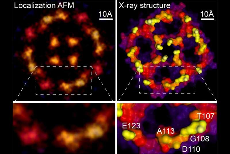 New super-resolution microscopy method approaches the atomic scale