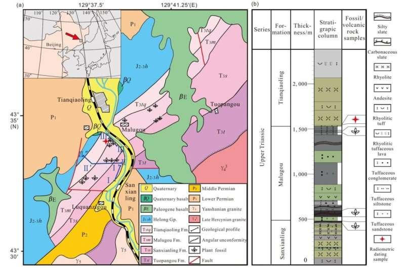 New U-Pb zircon ages document Late Triassic Tianqiaoling flora of eastern Jinlin, NE China