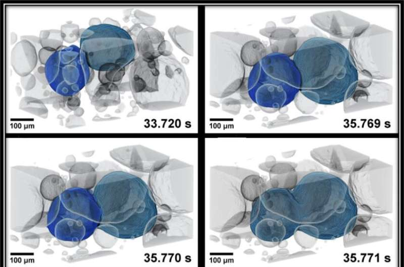 New world record in materials research - X-ray microscopy with 1000 tomograms per second