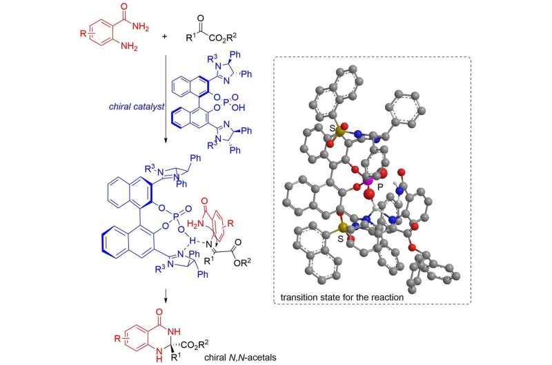 New method for asymmetric N,N-acetal synthesis promises advances in drug development