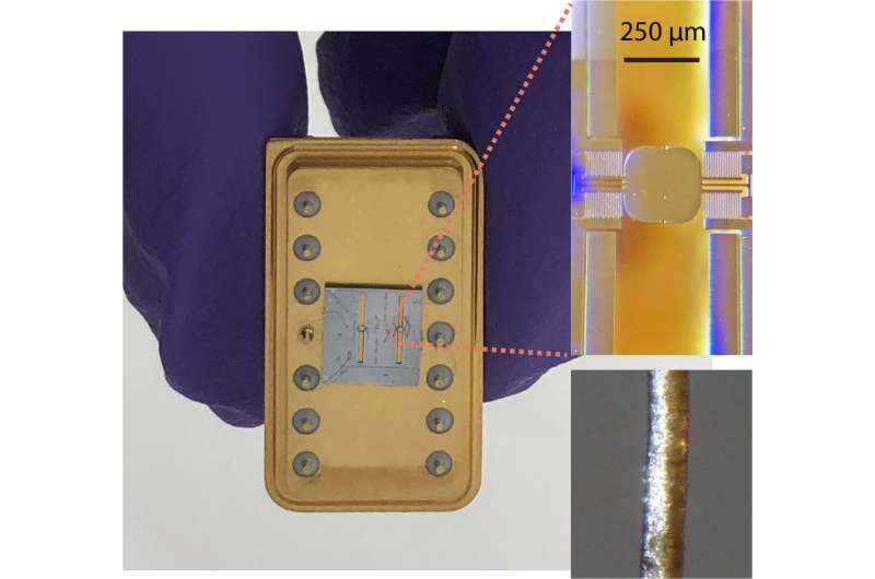 New optics-on-a-chip device paves way to capturing fast chemical, material and biological processes