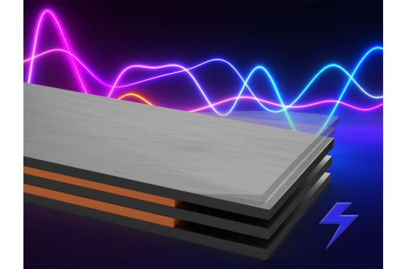 New piezoelectric material remains effective to high temperatures