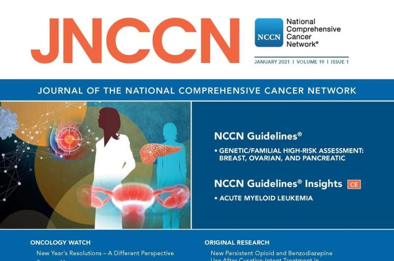 New research in JNCCN highlights dangerous disparities for life-saving cancer screening