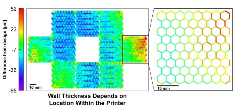 New software improves accuracy of factories' mass-produced 3D-printed parts