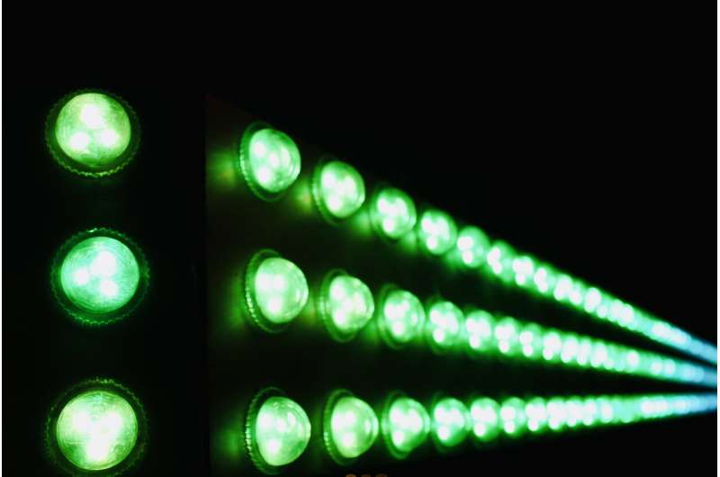 New strategies for designing electroluminescent materials