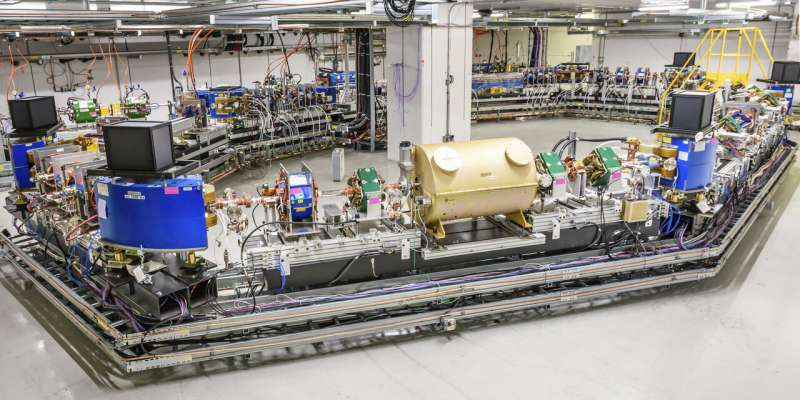 Next-generation particle beam cooling experiment under way at Fermilab accelerator