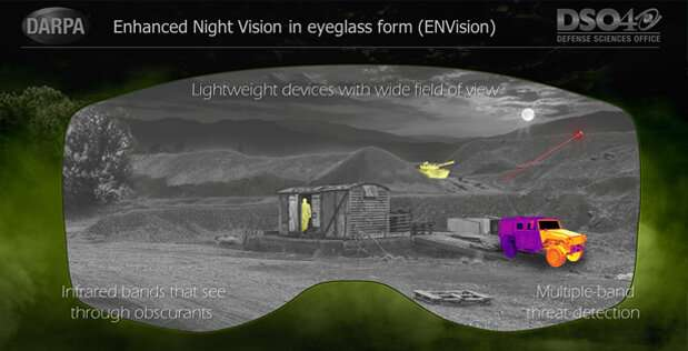 Night-vision revolution: less weight, improved performance