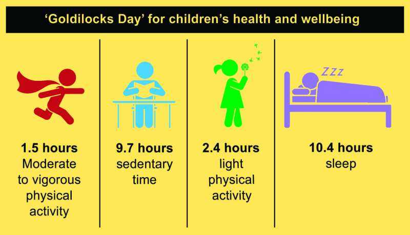 No one-size-fits-all solution when it comes to kids' health