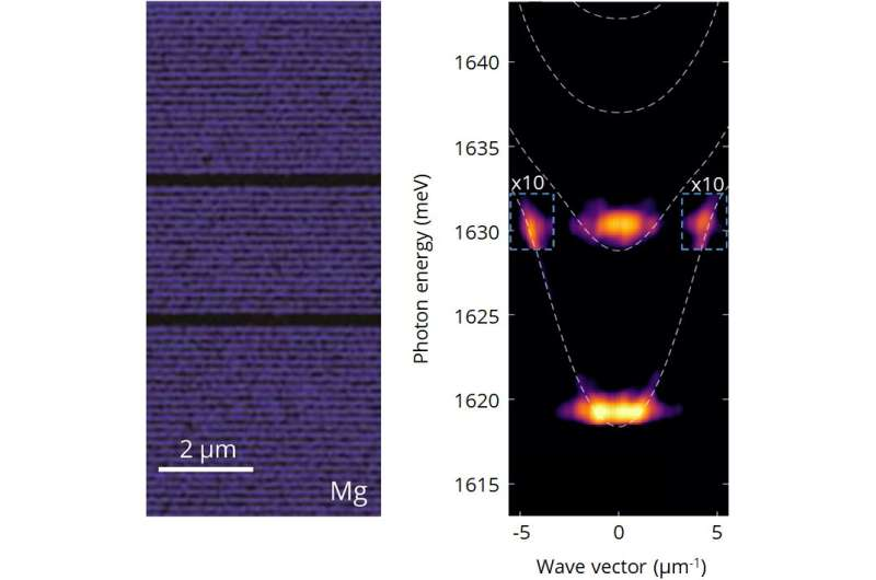 Non-linear effects in coupled optical microcavities