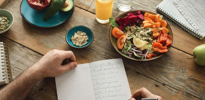 Not feeling motivated to tackle those sneaky COVID kilos? Try these 4 healthy eating tips instead