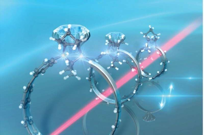 Novel compound reveals fundamental properties of smallest carbon nanotubes