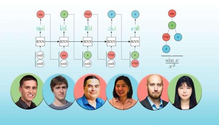 Novel deep learning framework for symbolic regression