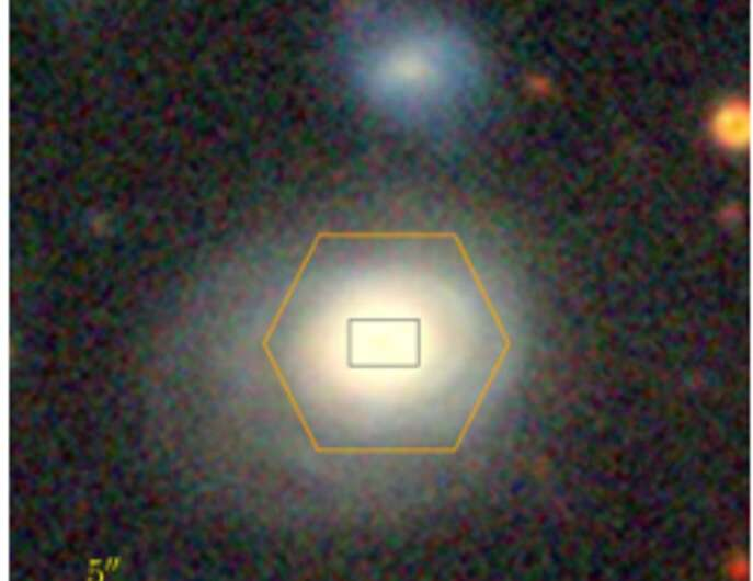 NYU Abu Dhabi researchers discover new findings on the evolution of galaxies