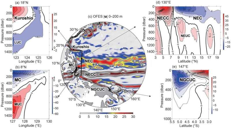 Observations indicate strengthening of tropical Pacific western boundary currents for six decades