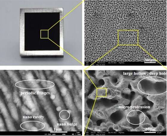 Obtaining metal surfaces with ultralow reflectivity