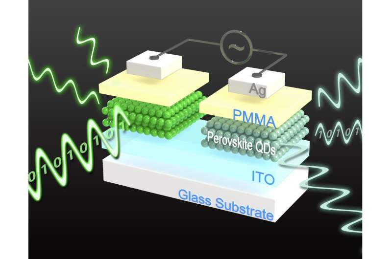 One material with two functions could lead to faster memory