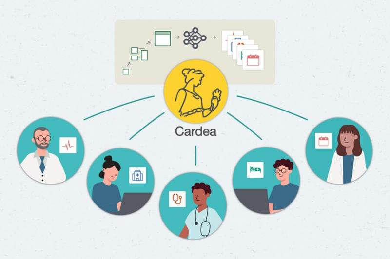 One-stop machine learning platform turns health care data into insights