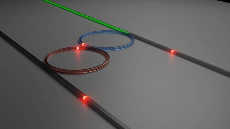 Optical frequency combs found a new dimension