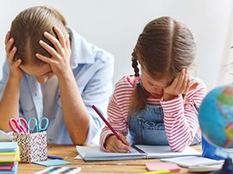 Parent, child well-being affected by schooling mode during COVID-19