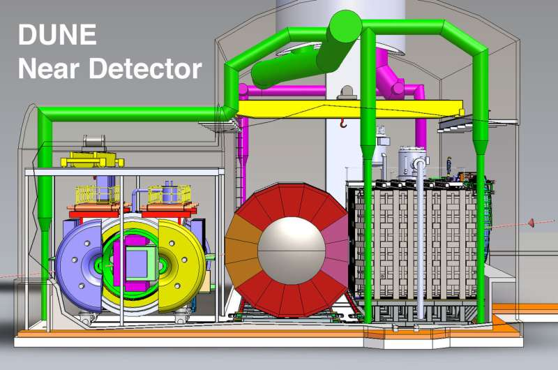 Particle detector at Fermilab plays crucial role in Deep Underground Neutrino Experiment