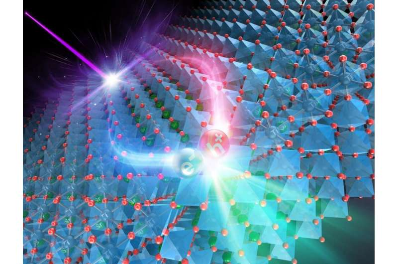 Paving the way to artificial photosynthesis -- effect of doping on the photocatalyst SrTiO3