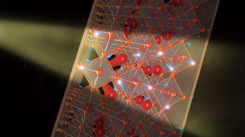 Perovskite solar cells exceed 25% power-conversion efficiency