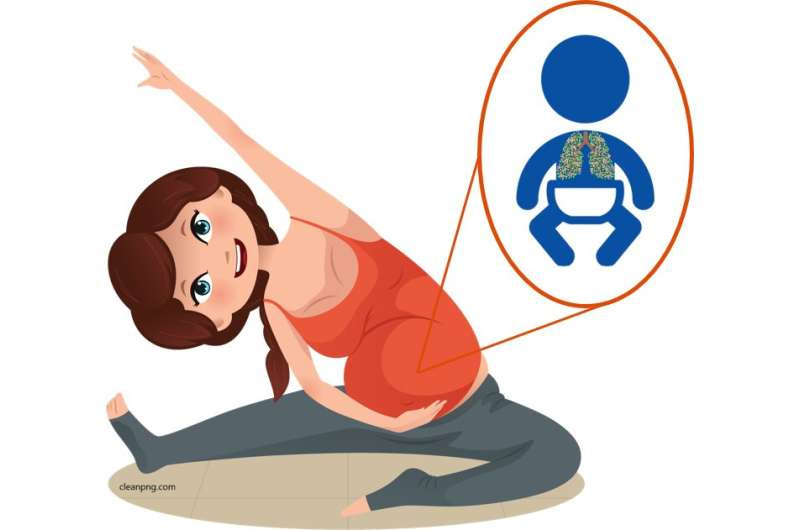 Physical activity during pregnancy is linked to lung function in offspring