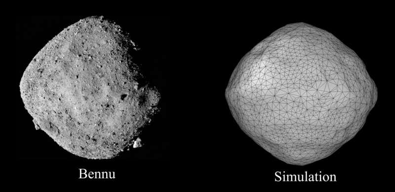 Physics model explains the overall shape of two rubble-pile asteroids