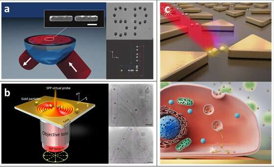 Plasmonic tweezers: For nanoscale optical trapping and beyond