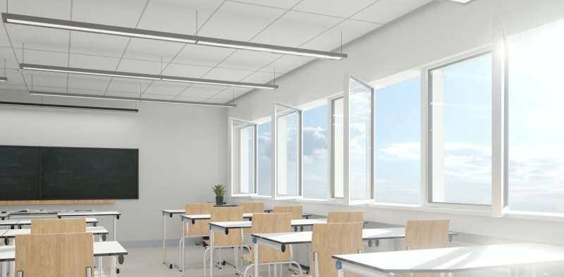 Poorly ventilated schools are a super-spreader event waiting to happen—the solution may be as simple as opening windows