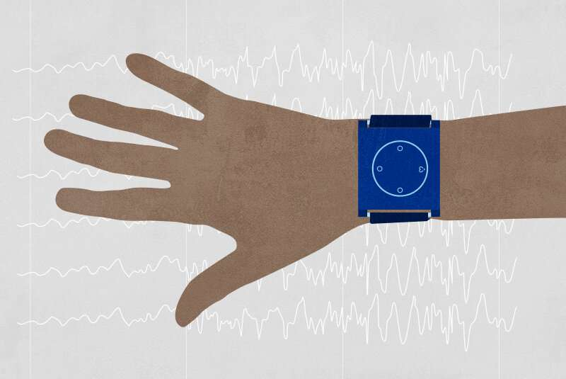 Predicting pediatric seizures with a wristband