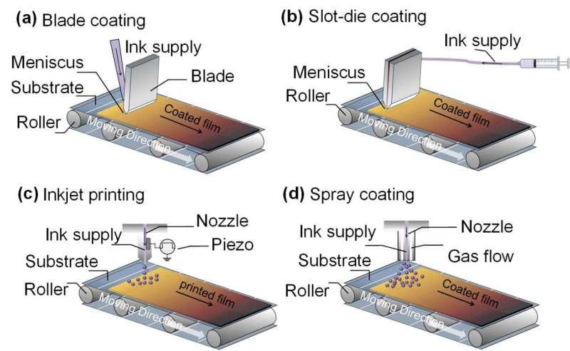 Print perovskite solar cells