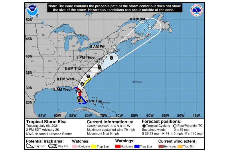 Psychology researchers offer better tool for visualizing hurricane danger